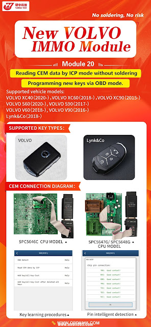yanhua-mini-acdp-module-20-1