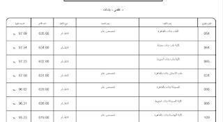 تنسيق الثانوية الأزهرية 2021 علمي بنات pdf
