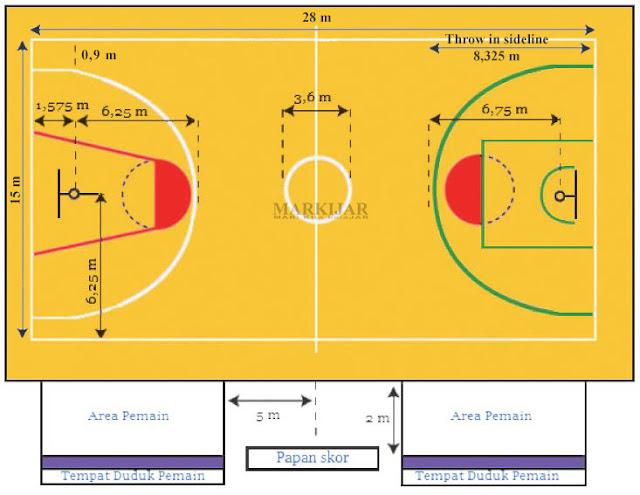 Lapangan Bola Basket Beserta Ukurannya, gambar lapangan bola basket