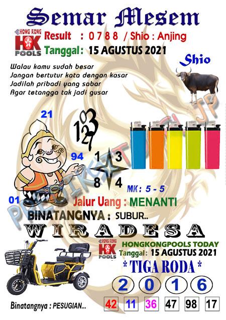 Syair Semar Mesem HK Malam Ini 15-Agt-2021