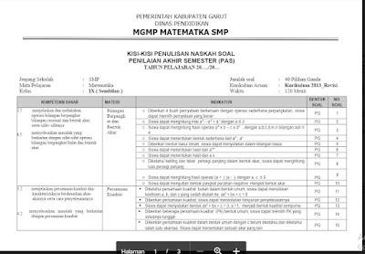 Kisi-Kisi Soal PAS Matematika Kelas 9 Kurikulum 2013 SMP/MTs