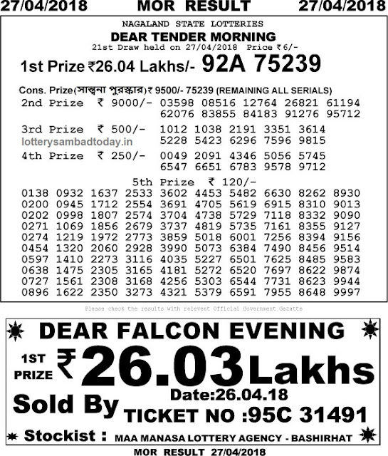 Lottery sambad 27 april 11am result