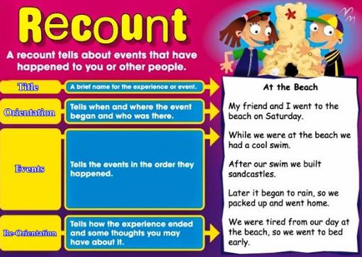 Penjelasan Materi Recount Text Beserta Contoh Teks dan Soal Latihannya Terlengkap
