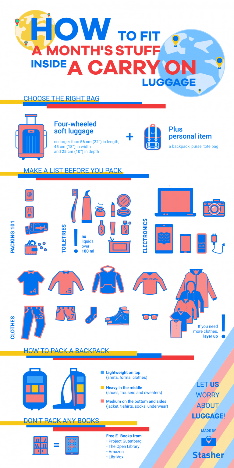 How to Fit a Month's Worth of Stuff Inside a Carry-On Luggage #infographic