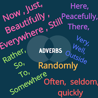Examples of adverb