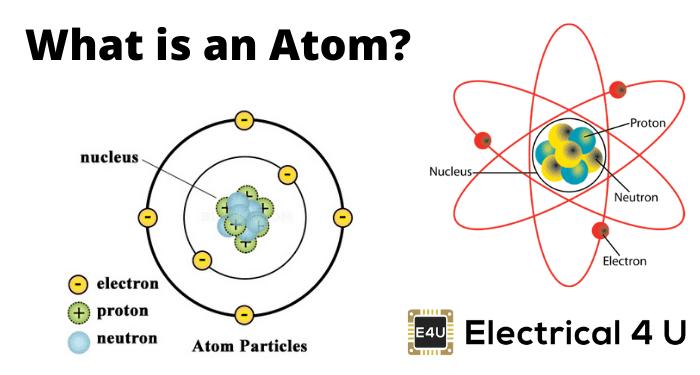 Kelas 9 - Atom dan Partikel Penyusunnya