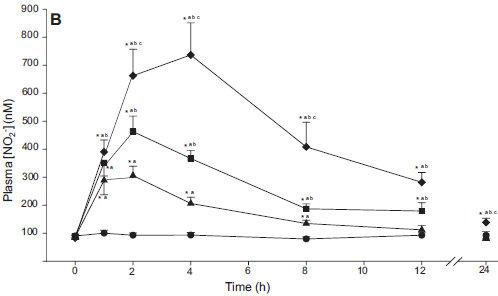 biotta rödbetsjuice dosering