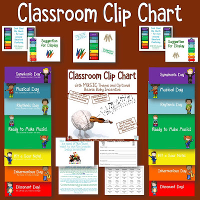 Clip Charts: Yay or Nay? Here are some reasons for and against using clip charts. The conclusion? It's all in the execution!