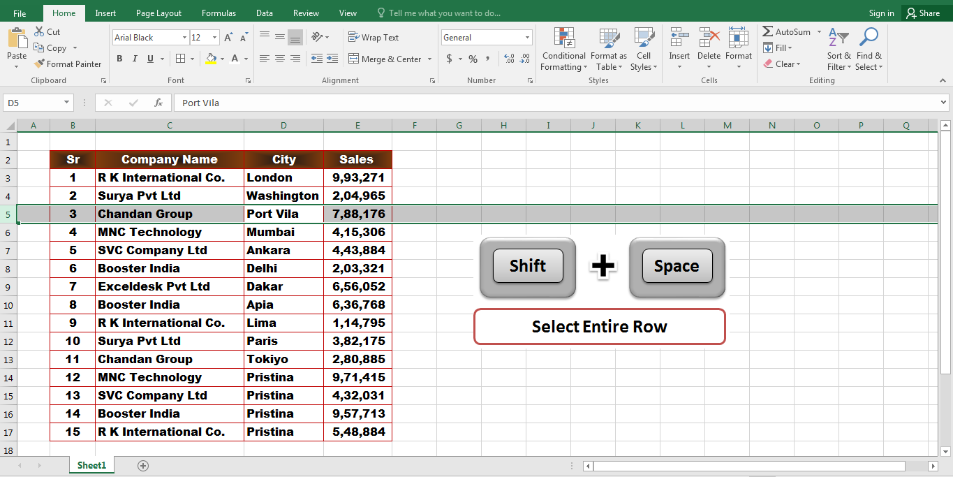 5 Important Excel Shortcut Keys That Make You An Expert In MS Excel Select,Shift + Space