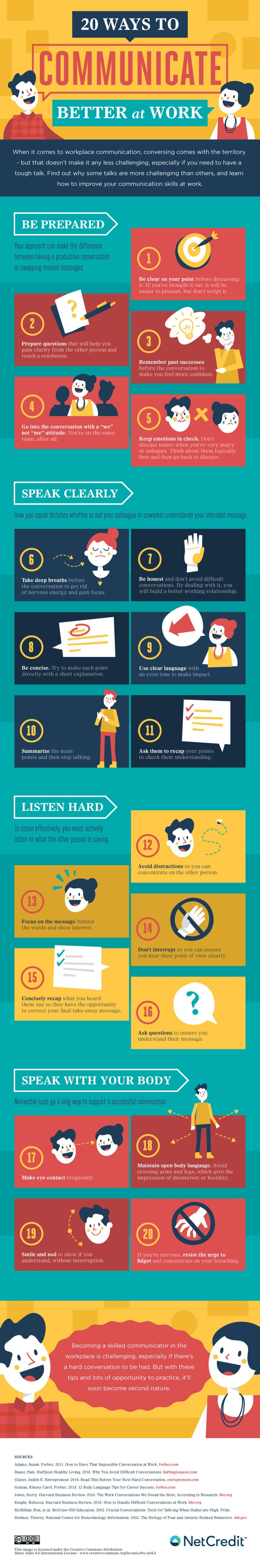 20 Ways to Communicate Better at Work - #infographic