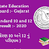 GSEB SSC and HSC Result 2020: Gujarat Board