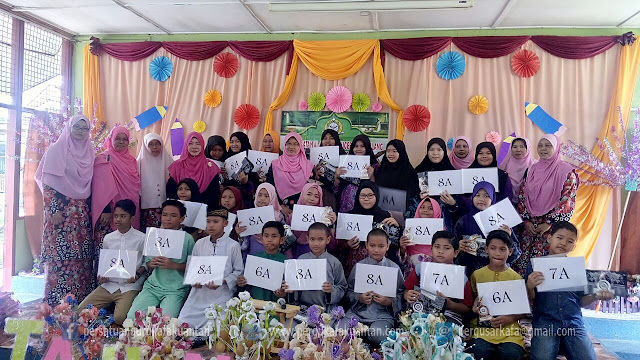 Majlis Khatam Al-Quran, Anugerah Cemerlang dan Graduasi Pra SAR KAFA Nur Hidayah Blok Pine