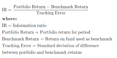 Information ratio formula