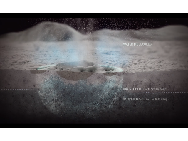 Water Released from Moon - Water On Moon