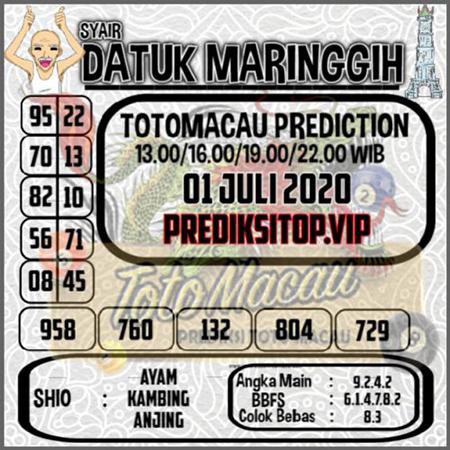 Prediksi Syair Datuk Maringgih Toto Macau Rabu 01 Juli 2020