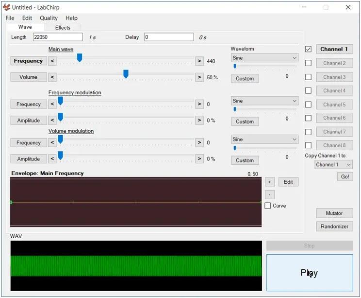 LabChirp : Δημιουργήστε ηχητικά εφέ