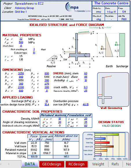 Retaining Wall Design Spreadsheet – Spread Footing Design Spreadsheet