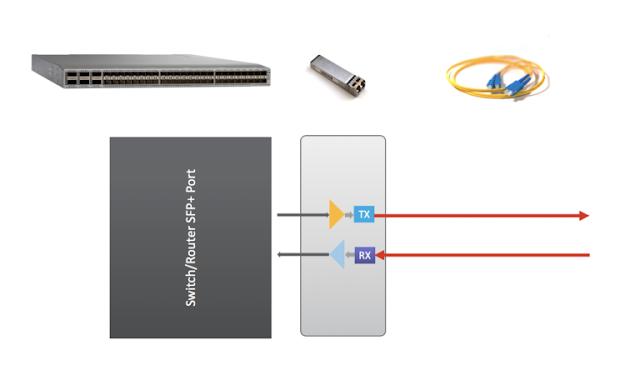 Cisco Prep, Cisco Tutorial and Material, Cisco Learning, Cisco Certification, Cisco Exam Prep