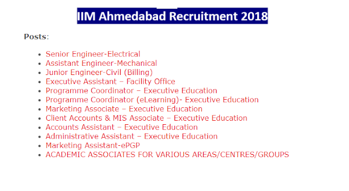 IIM Ahmedabad Recruitment for Various Posts 2018