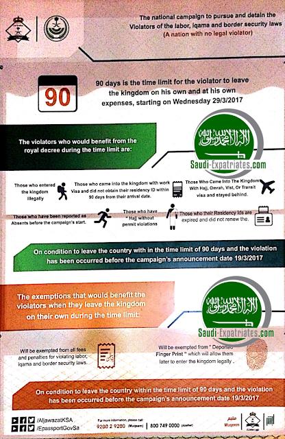 90 DAYS AMNESTY PERIOD IN SAUDI ARABIA FOR ILLEGALS