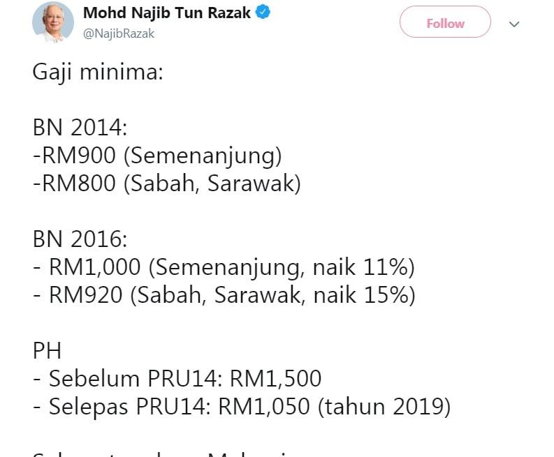 """FAKTA menyokong """"Gaji minimum RM1,050 sebulan seragam mulai Januari 2019"""""""