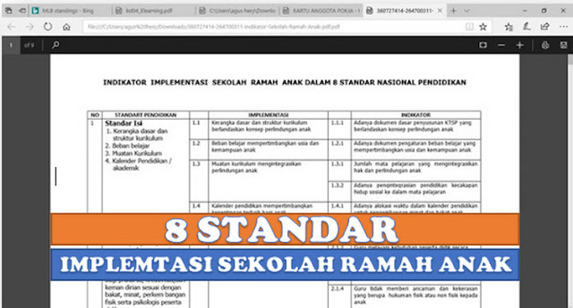 Indikator Implementasi Sekolah Ramah Anak Dalam 8 Standar Nasional Pendidikan