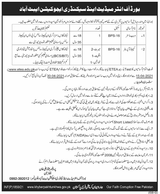 Abbottabad-job-vacancies-2021