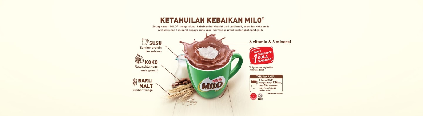 Milo Malaysia YouTube Channel