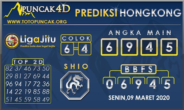 PREDIKSI TOGEL HONGKONG PUNCAK4D 09 MARET 2020
