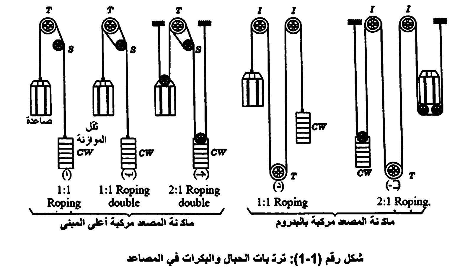 Power System Distribution