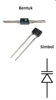dioda varaktor