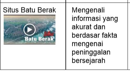 Soal Bahasa Indonesia  Kelas 7-8-9 SMP-MTs Tentang Situs Batu Berak
