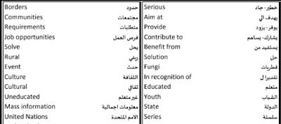 ترجمة أهم الكلمات  في منهج الانجليزي للصف الثالث الثانوي 2019