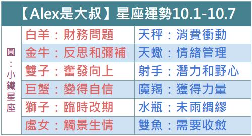 【Alex是大叔】星座運勢10.1-10.7
