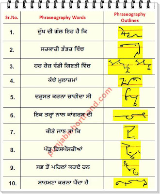 23-july-2020-punjabi-shorthand-phraseography