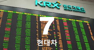 7 우량주 주식 투자방 : KRX:005380 현대차 주가 전망 투자 전략