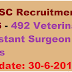 MPPSC Recruitment 2016 Apply online for 492 Veterinary Assistant Surgeon Posts