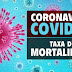 MAPA ATUALIZADO COVID-19 (GLOBAL)
