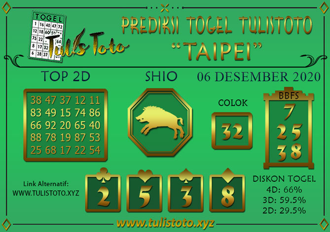 Prediksi Togel TAIPEI TULISTOTO 06 DESEMBER 2020