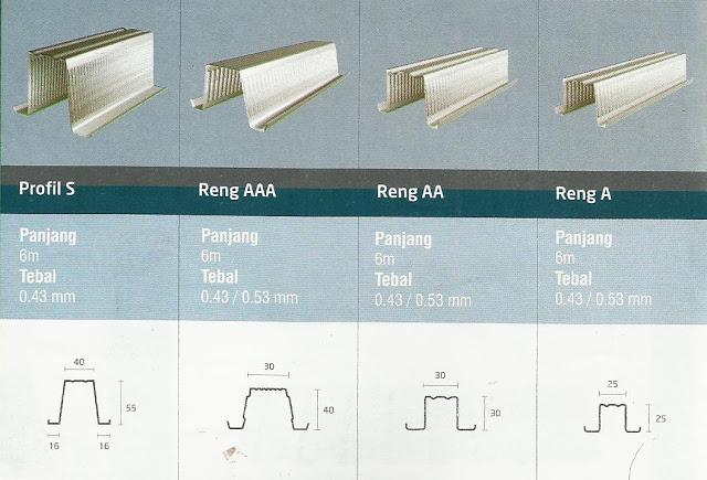 harga baja ringan c75 rangka atap