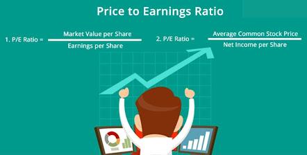 Memahami Price Earning Ratio dan Cara Menghitung PER