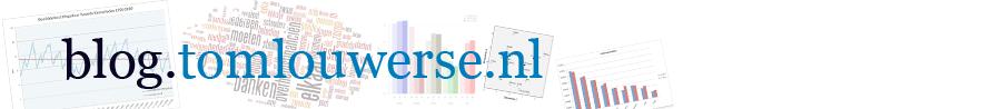 blog.tomlouwerse.nl