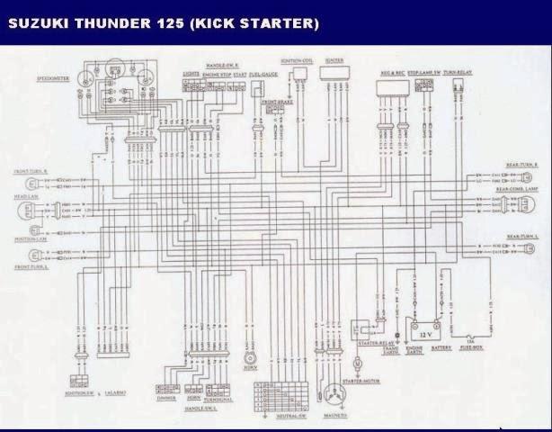 Wiring Diagram Suzuki Thunder 125
