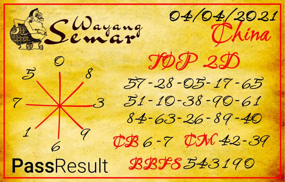 Prediksi Wayang Semar - Kamis, 4 April 2021 - Prediksi Togel China