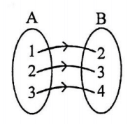 Download soal un matematika smp 2017 paket 1 math cos perhatikan gambar diagram panah disamping ccuart Images