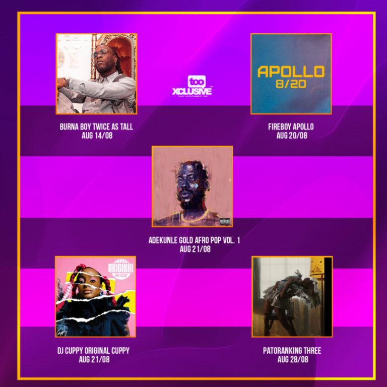 Whose Album Do You Anticipate Most… Burna Boy, Adekunle Gold, Fireboy, Patoranking or DJ Cuppy ? #Arewapublisize