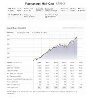 Parnassus Mid Cap Fund (PARMX)