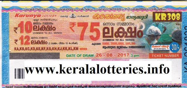 Kerala Lottery Karunya (KR-308) on August 26, 2017