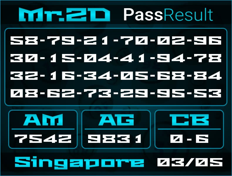 Mr.2D - Rumus Togel Singapore