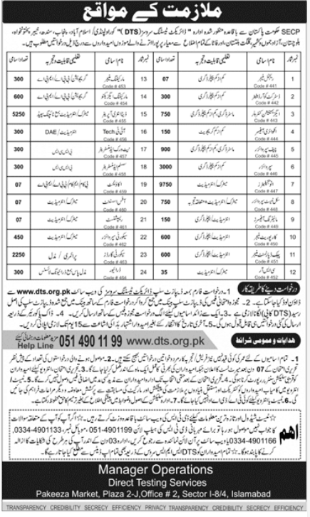 Advertisement for SECP Jobs August 2019